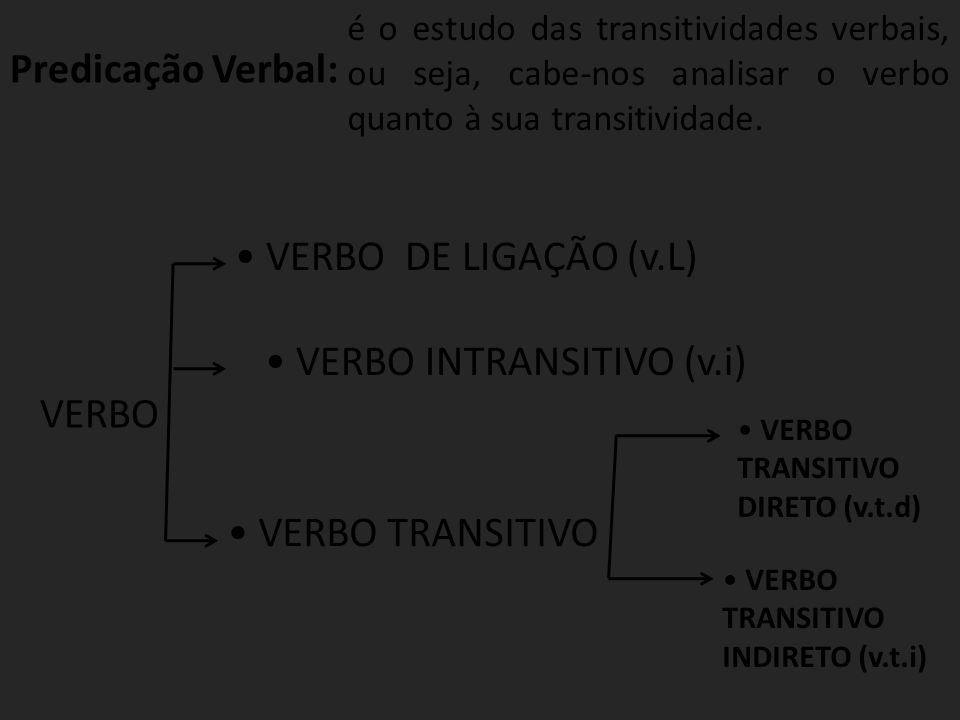 • VERBO INTRANSITIVO (v.i) VERBO
