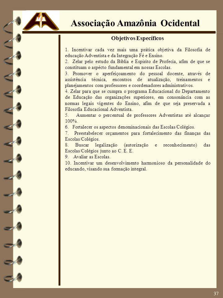 Associação Amazônia Ocidental Objetivos Específicos