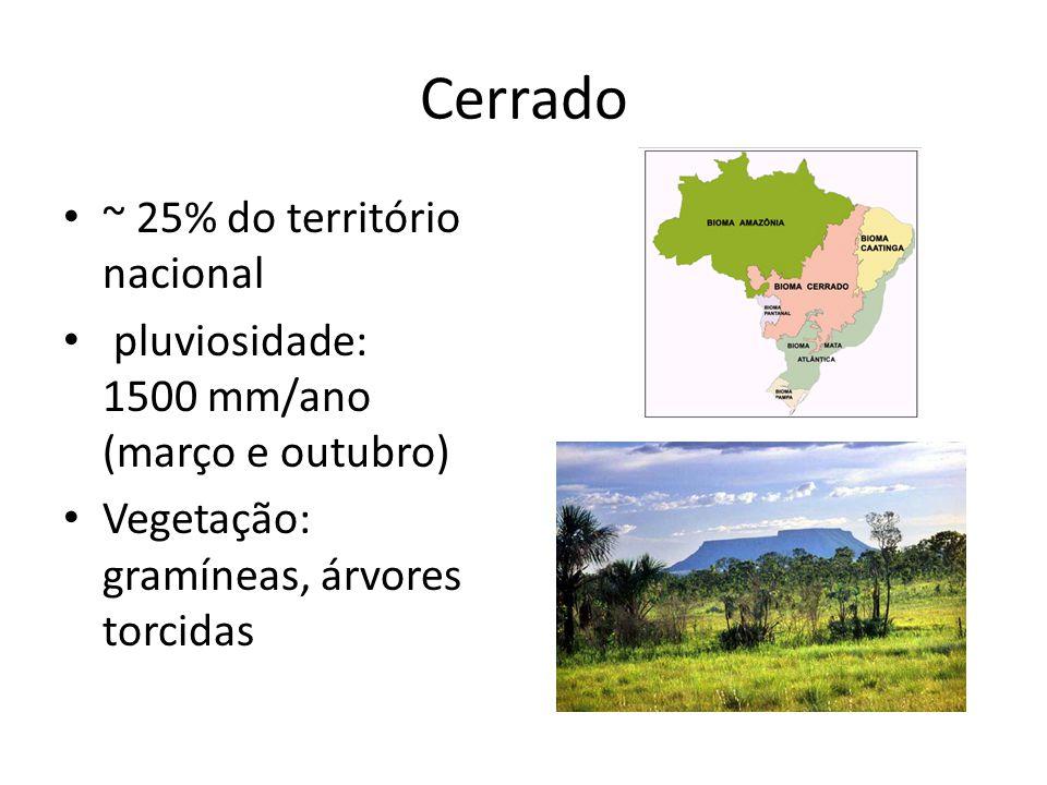 Cerrado ~ 25% do território nacional