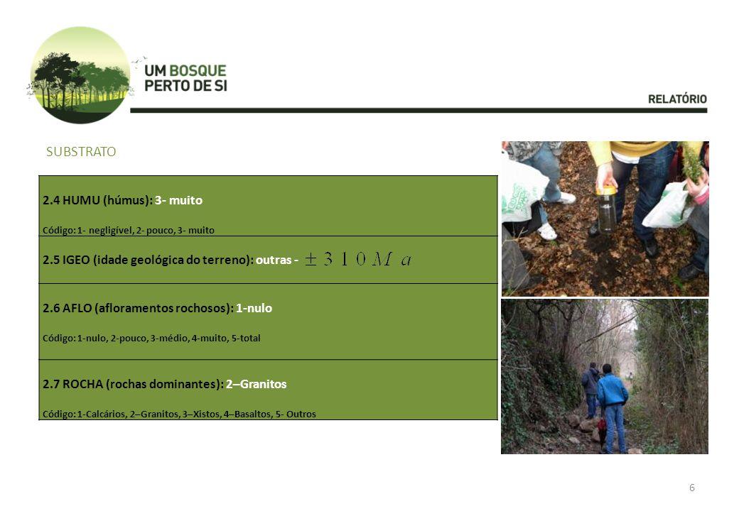 substrato 2.4 HUMU (húmus): 3- muito
