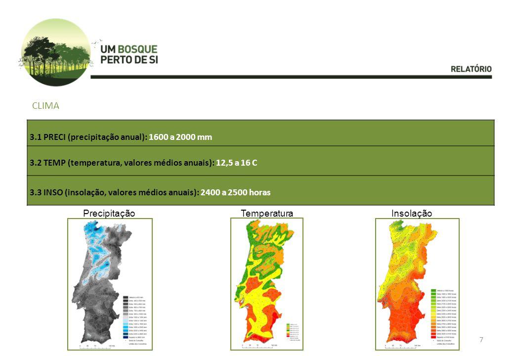 Clima 3.1 PRECI (precipitação anual): 1600 a 2000 mm