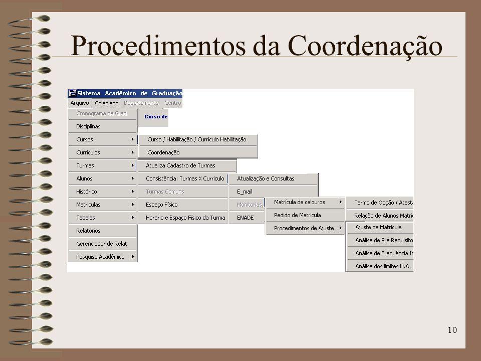 Procedimentos da Coordenação