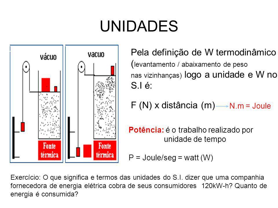 UNIDADES Pela definição de W termodinâmico