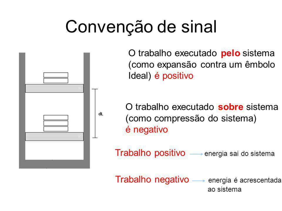 Convenção de sinal O trabalho executado pelo sistema