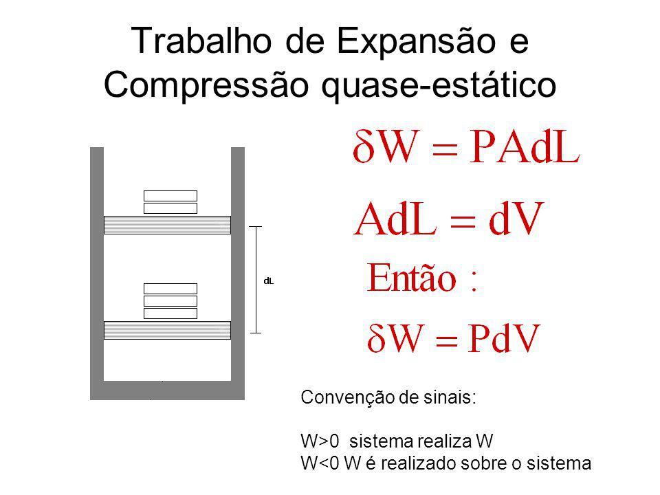 Trabalho de Expansão e Compressão quase-estático