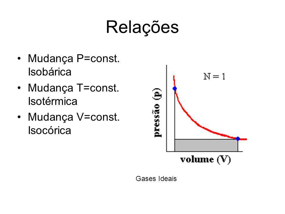 Relações Mudança P=const. Isobárica Mudança T=const. Isotérmica