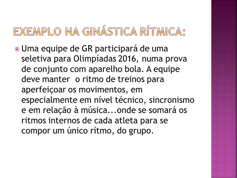 Exemplo na Ginástica Rítmica: