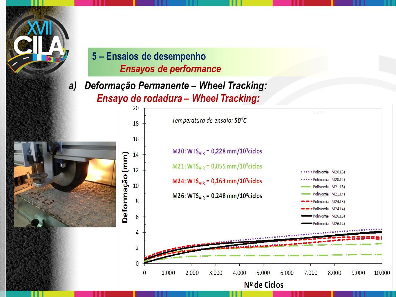 Deformação Permanente – Wheel Tracking: