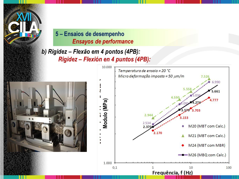 b) Rigidez – Flexão em 4 pontos (4PB):