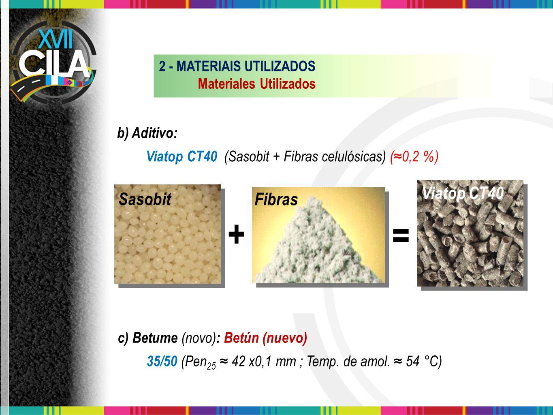+ = Viatop CT40 Sasobit Fibras b) Aditivo: