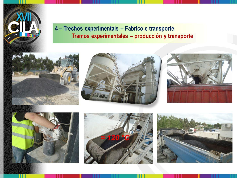 ≈ 120 °C 4 – Trechos experimentais – Fabrico e transporte