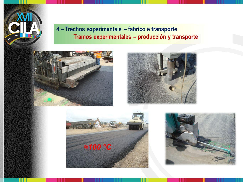 ≈100 °C 4 – Trechos experimentais – fabrico e transporte