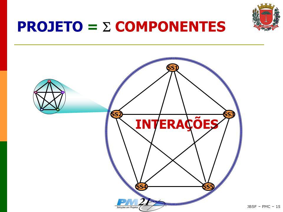 PROJETO = S COMPONENTES