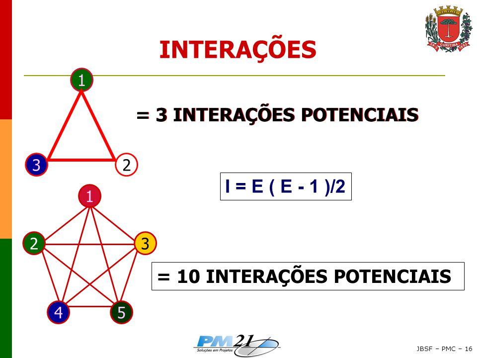 INTERAÇÕES = 3 INTERAÇÕES POTENCIAIS I = E ( E - 1 )/2