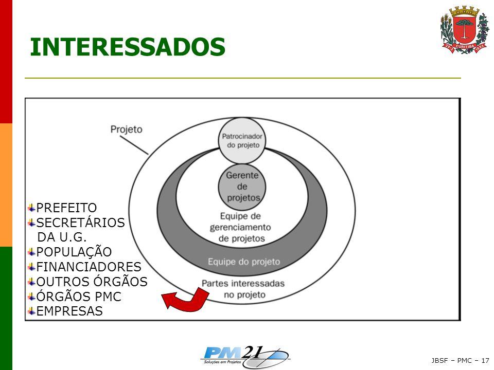 INTERESSADOS PREFEITO SECRETÁRIOS DA U.G. POPULAÇÃO FINANCIADORES