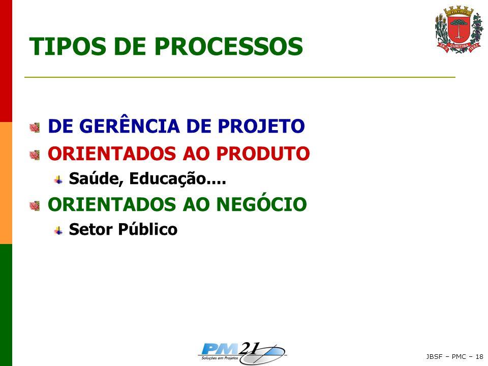 TIPOS DE PROCESSOS DE GERÊNCIA DE PROJETO ORIENTADOS AO PRODUTO
