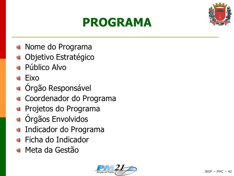 PROGRAMA Nome do Programa Objetivo Estratégico Público Alvo Eixo