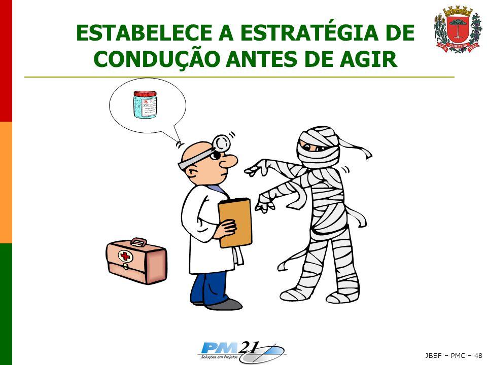 ESTABELECE A ESTRATÉGIA DE CONDUÇÃO ANTES DE AGIR