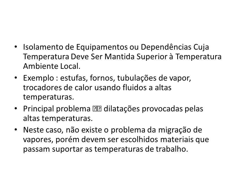 Isolamento de Equipamentos ou Dependências Cuja Temperatura Deve Ser Mantida Superior à Temperatura Ambiente Local.