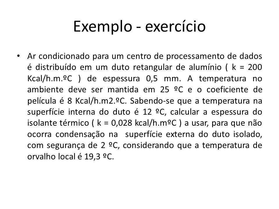 Exemplo - exercício