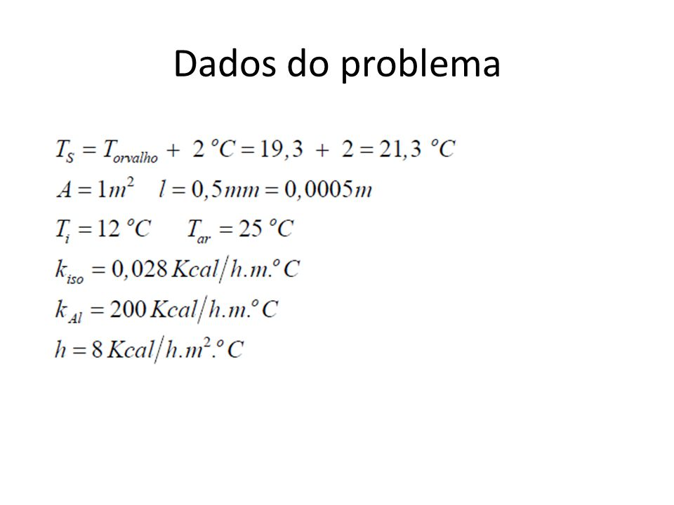 Dados do problema