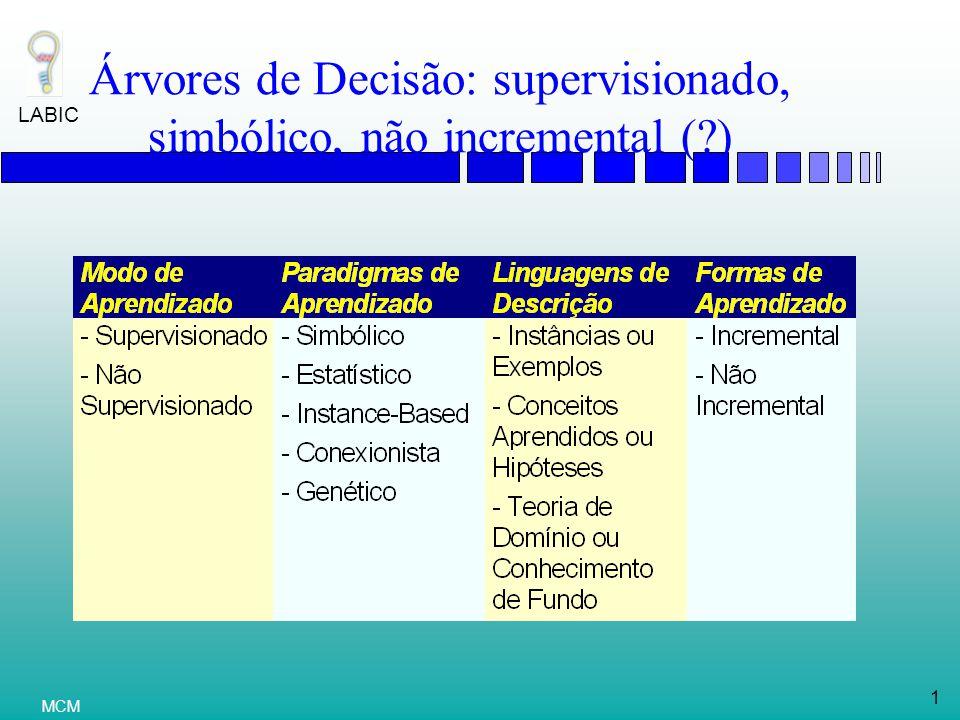 Árvores de Decisão: supervisionado, simbólico, não incremental ( )