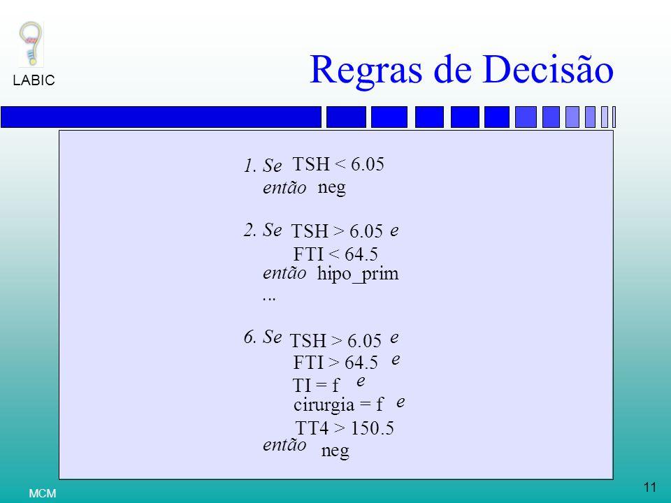 Regras de Decisão 1 . S e T S H < 6 . 5 e n t ã o n e g 2 . S e T S