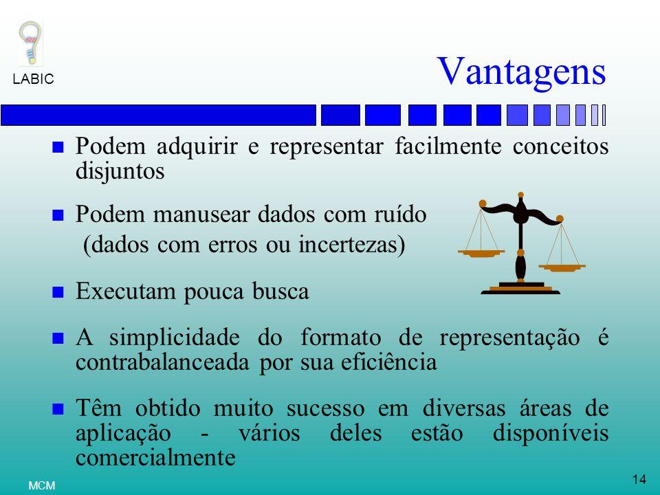 Vantagens Podem adquirir e representar facilmente conceitos disjuntos
