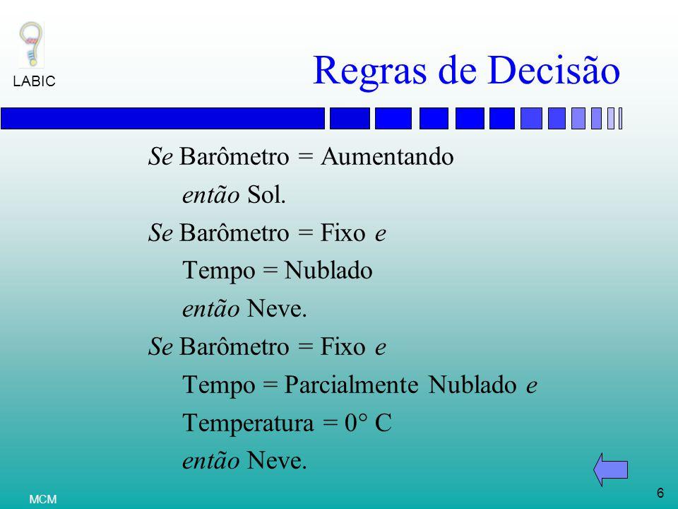 Regras de Decisão Se Barômetro = Aumentando então Sol.