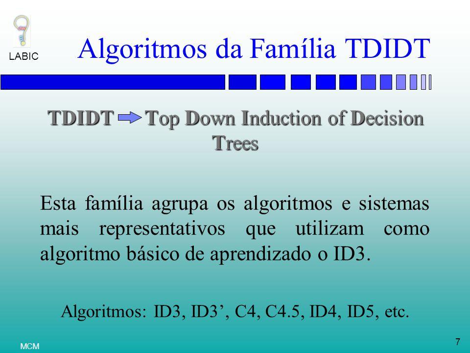 Algoritmos da Família TDIDT