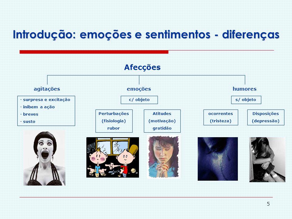 Introdução: emoções e sentimentos - diferenças