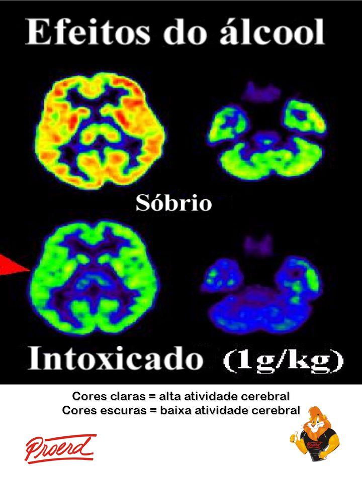 Cores claras = alta atividade cerebral