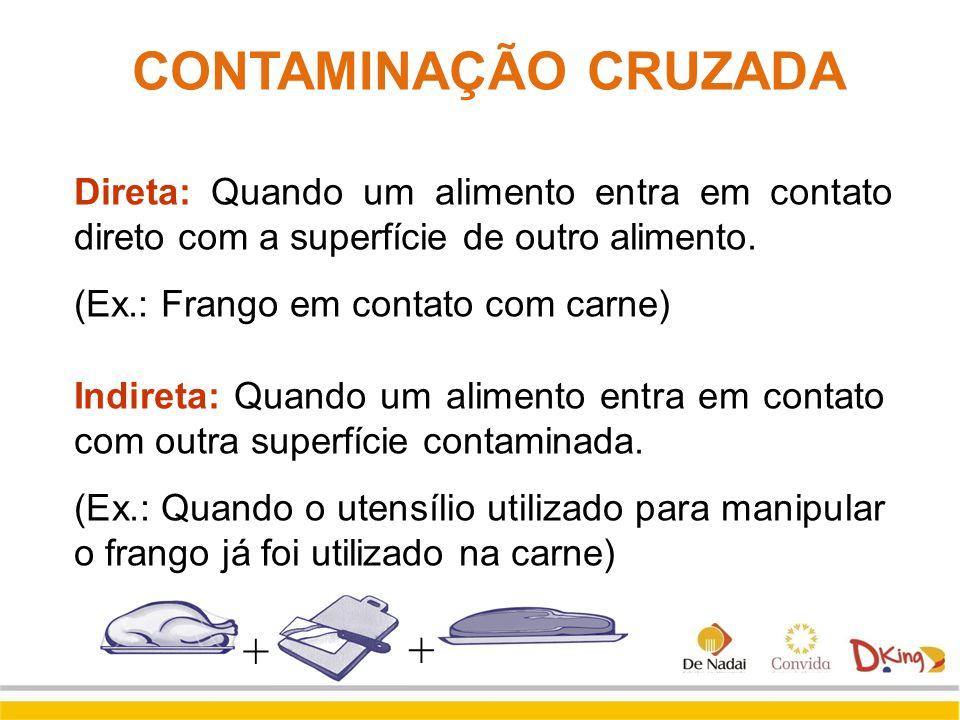 CONTAMINAÇÃO CRUZADA +