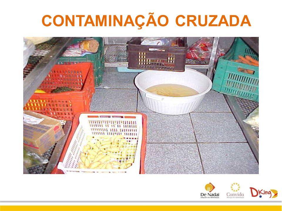 CONTAMINAÇÃO CRUZADA