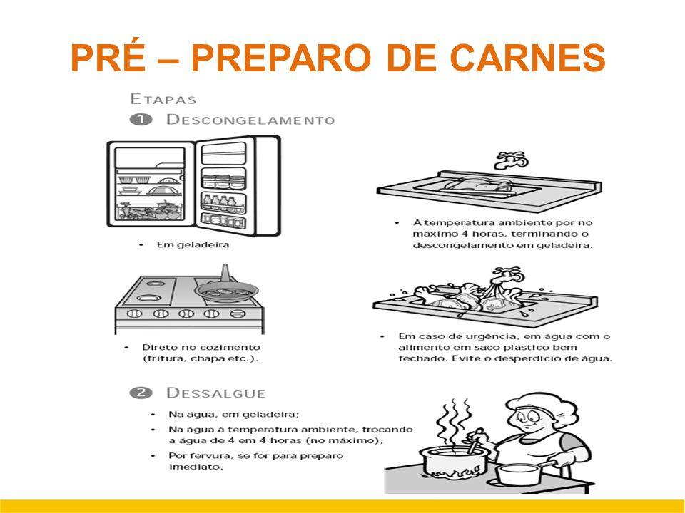 PRÉ – PREPARO DE CARNES