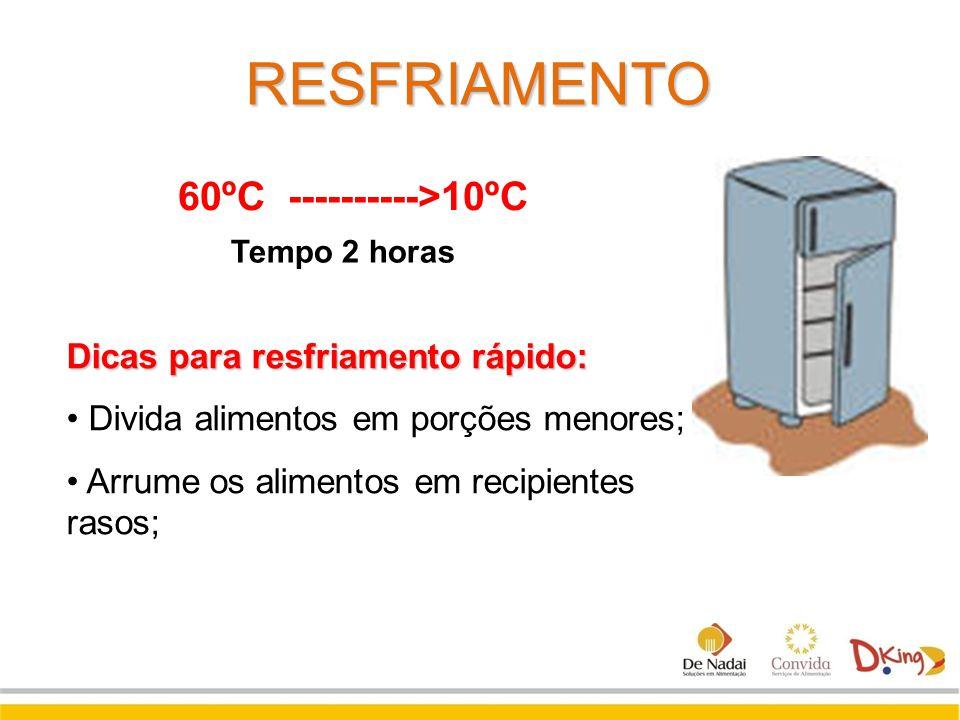 RESFRIAMENTO 60ºC ---------->10ºC Dicas para resfriamento rápido: