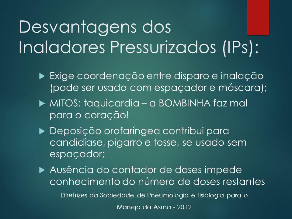 Desvantagens dos Inaladores Pressurizados (IPs):