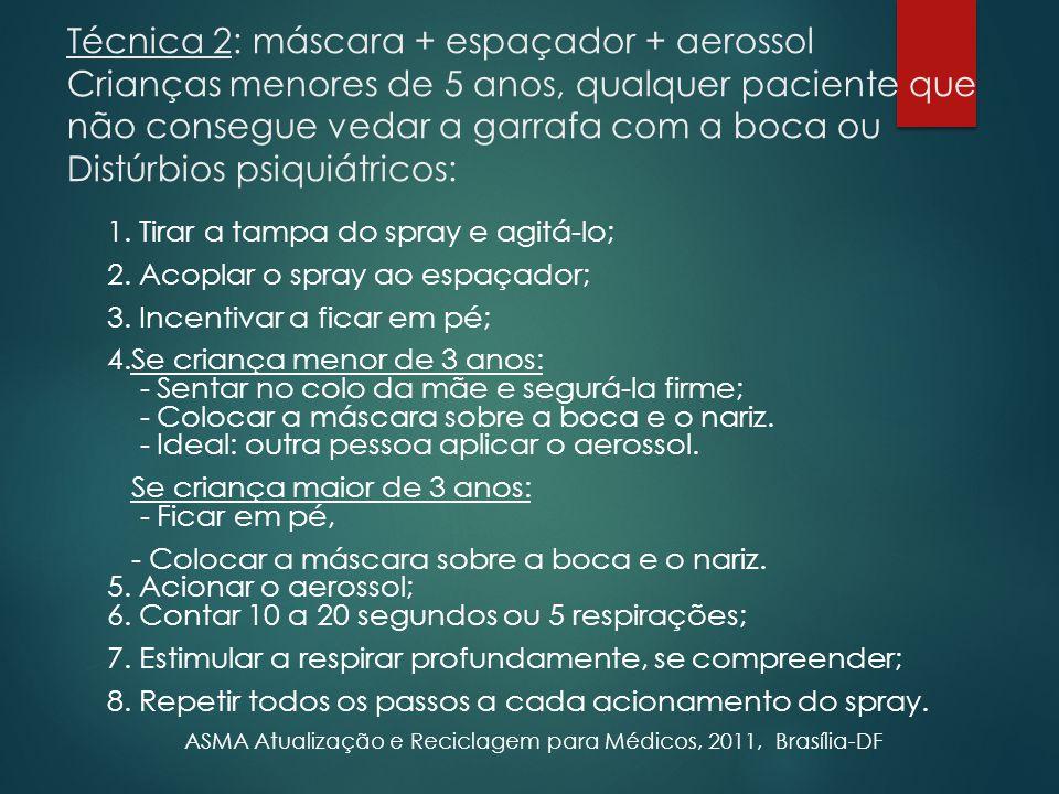 ASMA Atualização e Reciclagem para Médicos, 2011, Brasília-DF