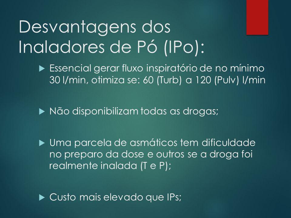 Desvantagens dos Inaladores de Pó (IPo):