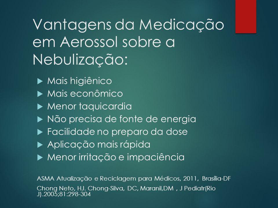 Vantagens da Medicação em Aerossol sobre a Nebulização: