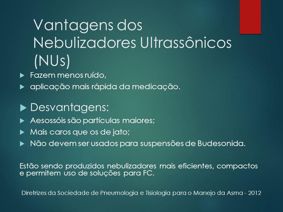 Vantagens dos Nebulizadores Ultrassônicos (NUs)