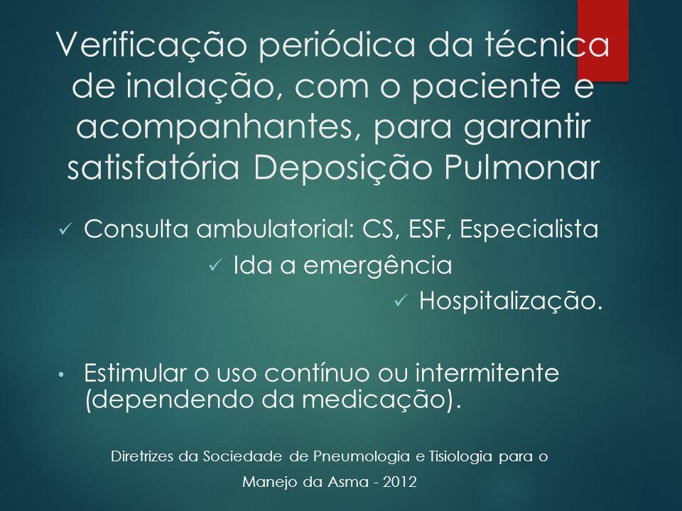 Diretrizes da Sociedade de Pneumologia e Tisiologia para o