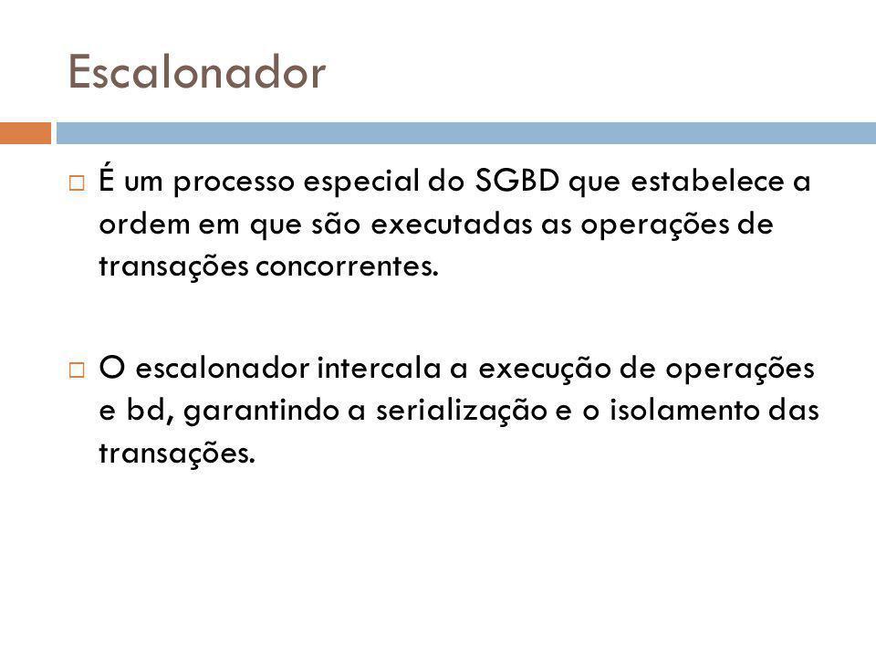 Escalonador É um processo especial do SGBD que estabelece a ordem em que são executadas as operações de transações concorrentes.