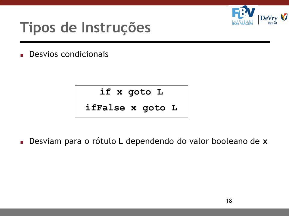 Tipos de Instruções if x goto L ifFalse x goto L Desvios condicionais