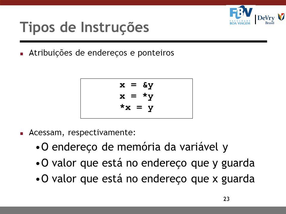 Tipos de Instruções O endereço de memória da variável y