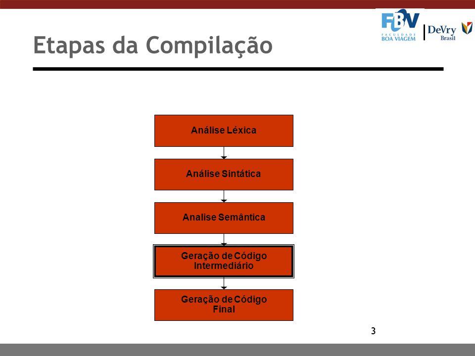 Etapas da Compilação Análise Léxica Análise Sintática