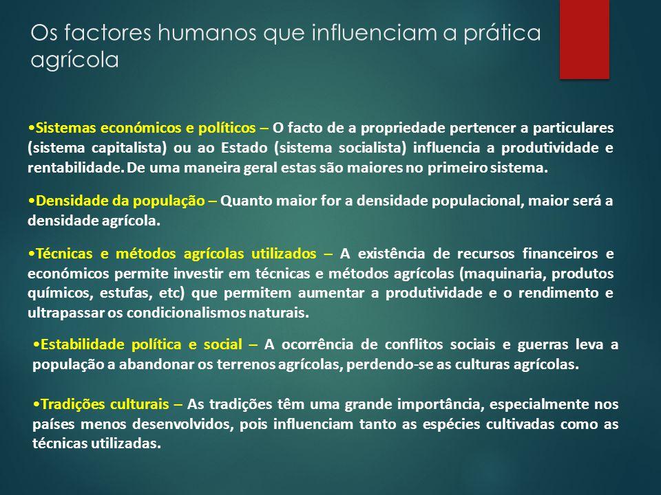 Os factores humanos que influenciam a prática agrícola