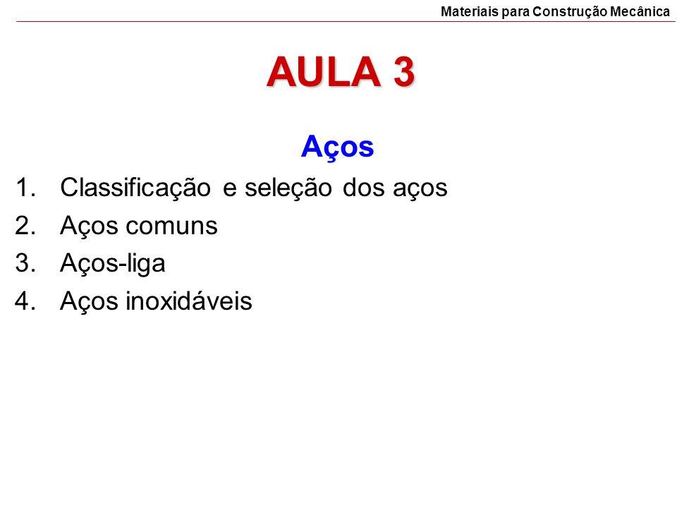 AULA 3 Aços Classificação e seleção dos aços Aços comuns Aços-liga
