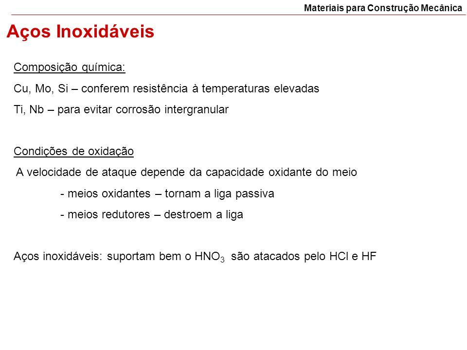 Aços Inoxidáveis Composição química: