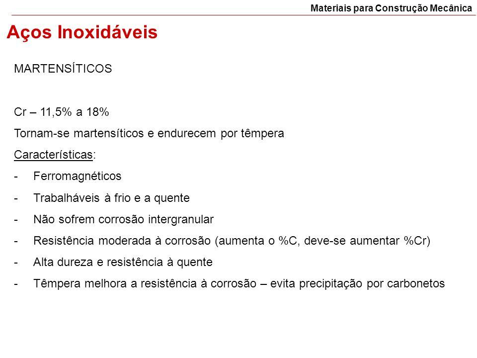 Aços Inoxidáveis MARTENSÍTICOS Cr – 11,5% a 18%